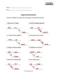 sentence diagramming prepositional phrases teaching squared