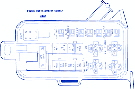 1995 chevy lumina fuse box wiring diagrams 1995 electric wiring