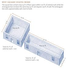 Square Feet To Square Meter Designing The Small House Buildipedia