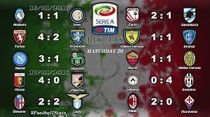 b premier league table italia serie a league tables new drama movies 2013