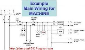 plc programming plc ladder diagram plc simulation and plc