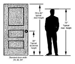 Standard Height Of Interior Door Standard Door Knob Height For Interior Door Adeltmechanical Door