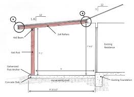Patio Roof Designs Plans Patio Cover Plans Build Your Patio Cover Or Deck Cover