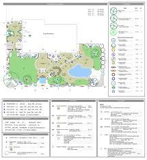 landscape design software vizterra gives landscaping industry professional 3d landscape
