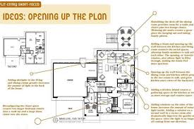 Split Floor Plan Split Entry Home Addition Plans House Design Ideas Split Floor