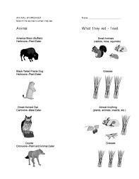 Add Subtract Integers Worksheet Animal Habitat Smartboard Lesson Animal Habitat Worksheets Reading