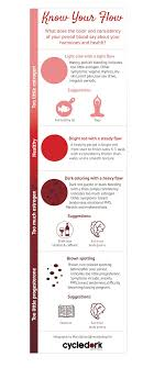 is a light period a sign of pregnancy 36 best period remedies images on pinterest period remedies