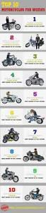 65 best motorcycle safety images on pinterest biker girls