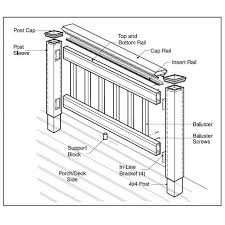 post base trim for deckorators alx pro aluminum rail system