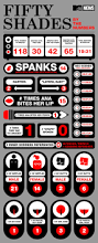 17 best images about infographics on pinterest personality types