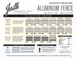 decorative aluminum fence panels home u0026 gardens geek