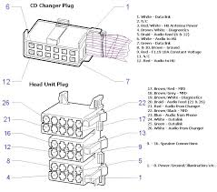 excellent opel astra wiring diagram gallery wiring diagram ideas