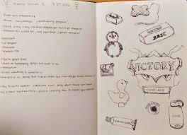 how to get started in ux ui design u2013 theuxblog com