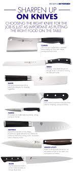 usa made kitchen knives american made kitchen knives coryc me