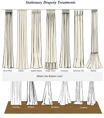 curtains digital camera pinch pleat curtains exquisite custom