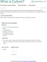 My Family Writing Practice Lesson Plan Education What Is Culture Lesson Plan Education