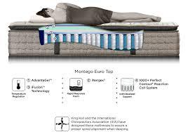 montego luxury pillow top mattress from king koil