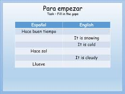 unit 6 resources themes in american stories middle school spanish resources weather