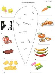 elements of food and eating vocabulary eslflow
