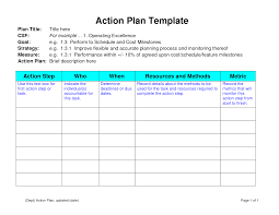 effective action plan template with table layout helloalive