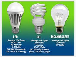 6 watt led light bulb price led light bulbs cost effective solar friendly preparing for shtf