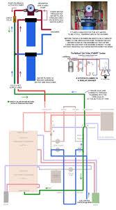 water circulator pump plumbing question
