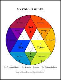 colour wheel group o