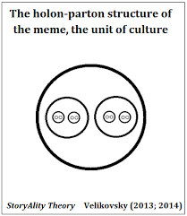 Meme Definitions - storyality 101 a science of memetic culturology storyality