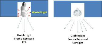 led tube lights vs fluorescent leds vs cfls an exhaustive comparison