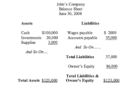 balance sheet educational investor