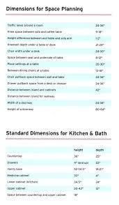 Kitchen Cabinet Height Standard Kitchen Room Convert Wall Cabinet To Base Standard Kitchen