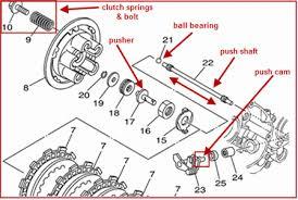 fzr 600 wiring diagram troubleshooting diagrams wiring diagram