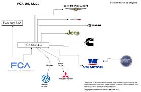 lexus family van automotive family tree