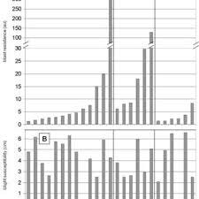 elsa ballini phd in plant pathology montpellier supagro