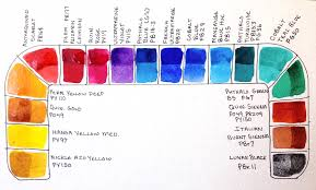 brenda swenson how to set up a watercolor travel palette