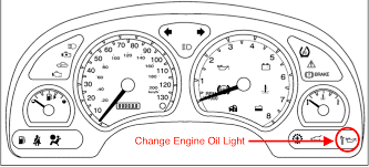how to turn off oil change light in ford fusion oil reset blog archive 2004 saturn vue oil change light reset