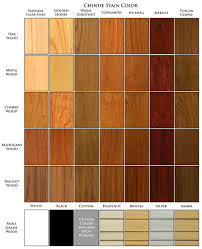 mantel specifications and dimensions