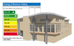 designbuilder interface for energyplus and radiance also