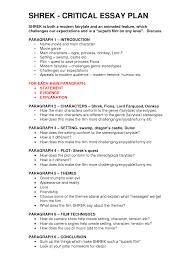 Speech Critique Essay Examples Critique Essay Format