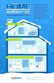 best home warranty companies consumeraffairs 365 home warranty deoradea info