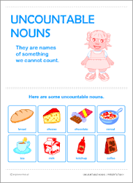 Countable And Uncountable Nouns List Countable Vs Uncountable Nouns Grammar Poster For Learning