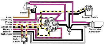 drawing pictorial view of rear of ignition switch showing