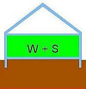 baukosten pro qm wohnfläche baukosten wohnhaus pro qm m2 berechnen 2017