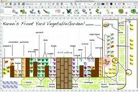 Victory Garden Layout Front Yard Vegetable Garden Plan Financeintl Club