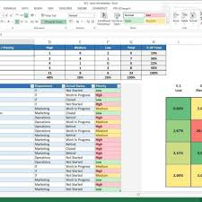 kpi dashboard excel template free download stakeholder influence
