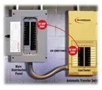 automatic transfer switch u0026 their types