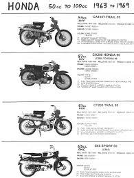 info honda 1963 69 55 90cc jpg 1620 2140 motorcycle brochures