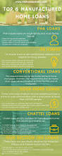 homes direct infographic top 6 best manufactured home loans