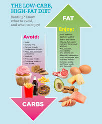 tips to help you get the most of the banting diet u2013 all about health