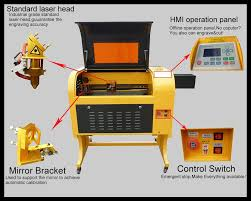 small acrylic sheet laser cutting machines price in philippines